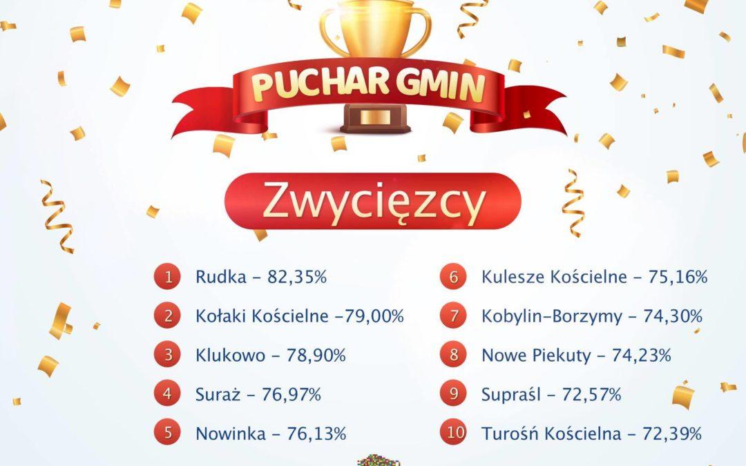 Puchar Gmin- Zwycięzcy!